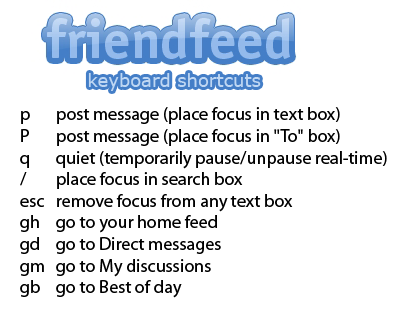 Friendfeed Shortcuts